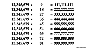 pattern and numbers neat patterns from number tricks youtube