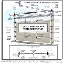 Overhead Door Repairs Eazy Lift Garage Door Repair New York