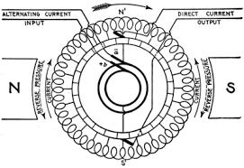 rotary converter wikipedia
