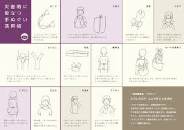 Japanese Wrapping Method by The Multi Use Tenugui Towels Japan Info