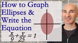 how to graph ellipses and write the equation youtube