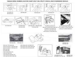 car suspension parts names find your model serial number yamaha golf car