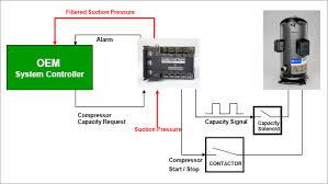 copeland scroll digital compressor controller