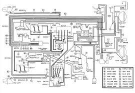 ezgo golf cart wiring diagram for ez go 36volt alluring 36 volt