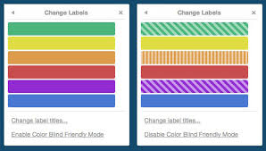 What It Looks Like To Be Color Blind Accessibility For Visual Design Ux Booth