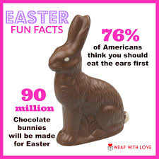 easter facts trivia impress your peeps with easter trivia wrap with love