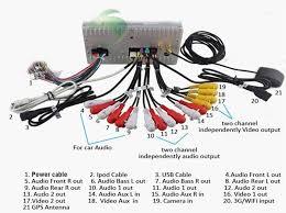 automobile dvd wiring diagram gandul 45 77 79 119