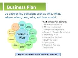 group home business plan home business plan template network marketing business plan how to