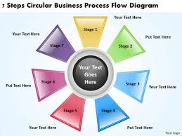business model diagrams powerpoint templates free download process