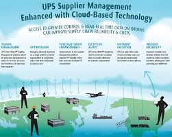 thanksgiving dinner and your supply chain it s all about