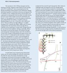 the membrane transport system of the guard cell and its