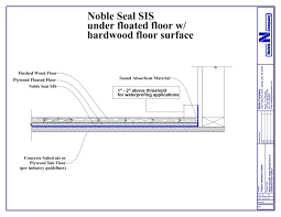 Laminate Flooring Waterproof Sealant Shower Products From Noble Company Noble Company