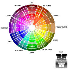 color wheel chart gtk for complementary colors for make up
