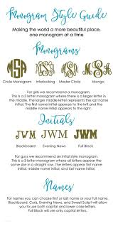 best 25 middle names ideas on pinterest baby middle names