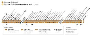 Train Map New York by Nyc Metro Route Z Nassau Street Express Trainline Etrain E