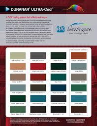 duranar ultra cool ppg ideascapes pdf catalogues