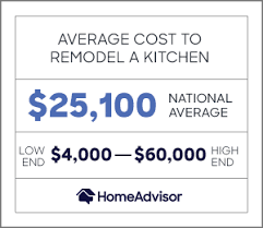 what is the average cost of refinishing kitchen cabinets 2021 cost of a kitchen remodel average small kitchen