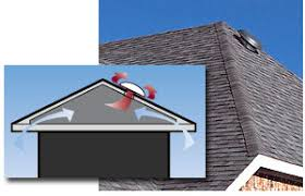 attic exhaust fans are also called attic fans and roof fans