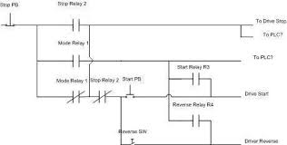 vfd wiring diagram hand off auto wiring diagrams