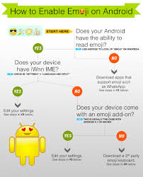 enable emoji on android