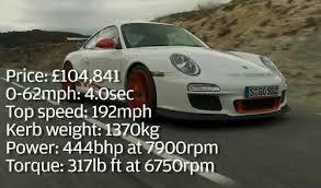 porsche 911 gt3 rs top speed 2010 porsche 911 gt3 rs test drive carzi