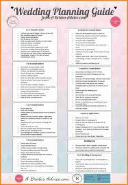 wedding planning checklist wedding planner checklist form simple planning excel free book