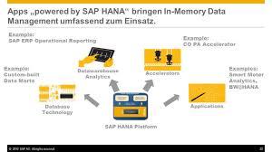 in memory data management mit sap hana ppt herunterladen