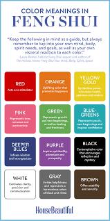 trending colors for 2017 surprising ideas paint color perfect design trending colors for