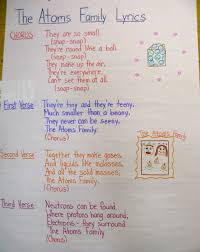 pre k thanksgiving songs classroom songs it u0027s beginning to sound a lot like december
