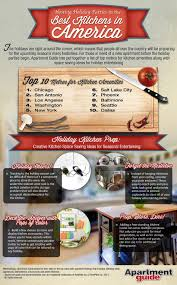 Great Kitchens Inc by Top 10 Metros For Great Apartment Kitchen Amenities Infographic