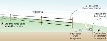 esb57 0 25 joule electric fence energiser rutland electric
