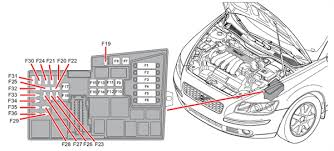 2000 volvo c70 fuse box 2000 wiring diagrams instruction