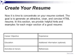 Resume Activities Section Networking Resume Guide Index Ppt Download