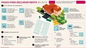 vencimientos renta personas dian 2016 abc de la declaración de renta para las personas naturales durante