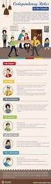 25 best counseling psychology ideas on pinterest counseling