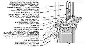 Wooden Interior Window Sill Low E Permanent Interior Storm Windows Building America Solution