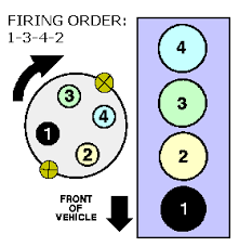 solved need firing order diagram for 1988 jeep 2 5 l fixya