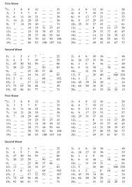 collections of year 5 maths worksheets wedding ideas