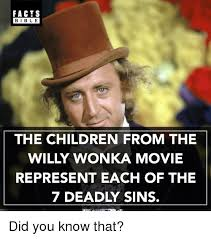 Willy Wonka Meme Picture - 25 best memes about willy wonka willy wonka memes