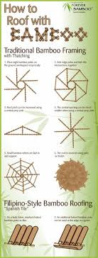 how to ideas 100 best rooves images on pinterest rooftops bamboo building and