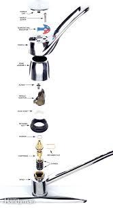 moen single handle kitchen faucet repair kit moen faucet repair kit image gallery of single handle kitchen