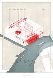 the 25 best architecture diagrams ideas on pinterest