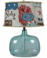 Glass Table Lamp Shades New Deals On Glass Lamp Shades