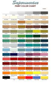 paint color chart boat stuff pinterest paint colour charts