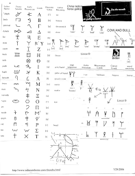 Constellations Worksheets Indus To Linear B And Cypriot