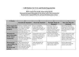 Responsibility Worksheet Wide Rubrics Lhsweb