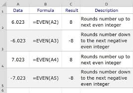 round numbers to the nearest even integer in excel