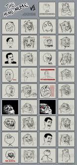 Meme Faces List - lion memes