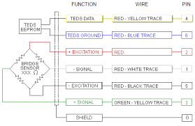 wiring color code for 6 wire load cell diagram gooddy org