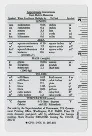 united states national bureau of standards metric conversion card